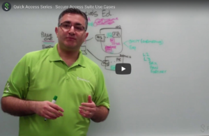 Quick Access Series - Secure Access Suite Use Cases